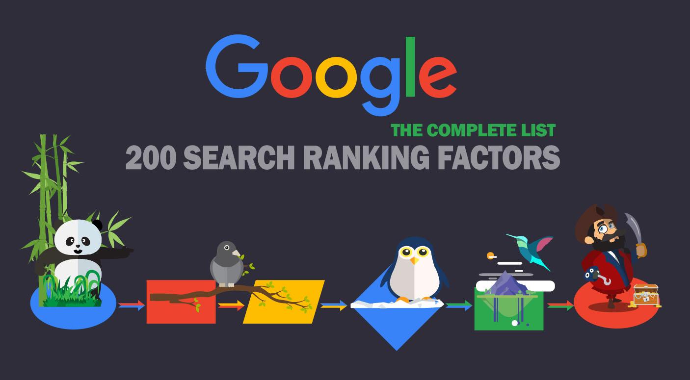 200 yếu tố quan trọng về từ khóa website xếp hạng google